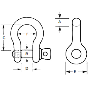 Screw Pin Anchor measurements